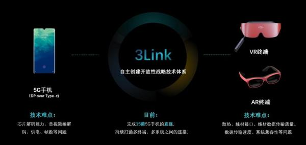 3Glasses受邀出席ChinaJoy,探讨元宇宙下的XR互联网时代