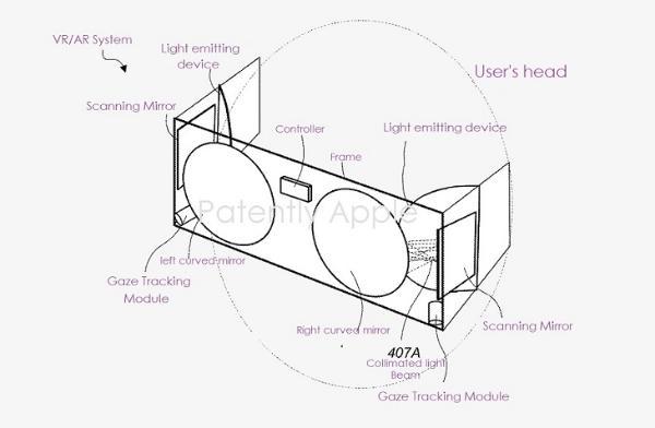 美国专利商标局公布苹果VR/AR头显动态聚焦3D显示专利