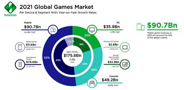 5G、移动游戏、XR,这些领域的幕后英雄都是这家公司