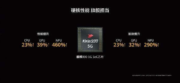 华为P40取消5G快捷开关 官方回应真相了