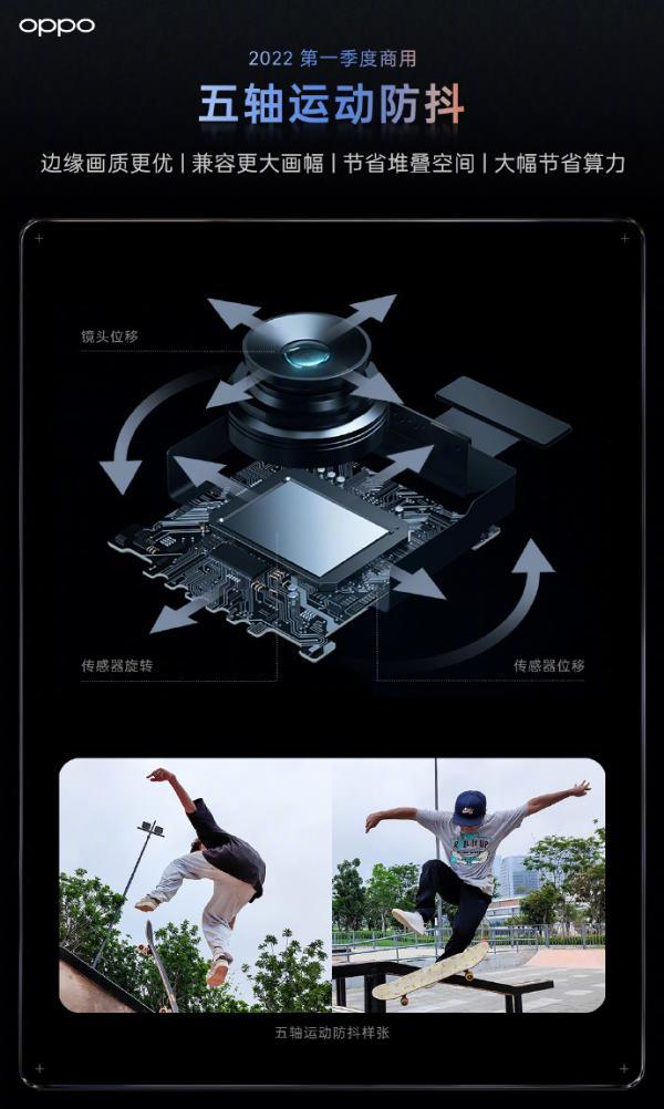 OPPO首发多项新技术:四季度商用 拍照引领行业
