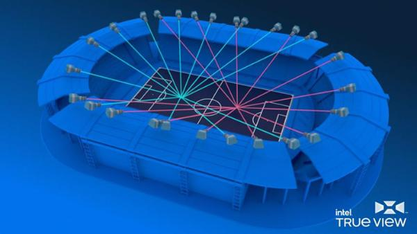 Intel关停体育部门,从路线图中移除体积视频