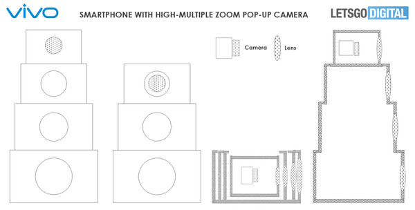 vivo新专利公开 镜头设计惊呆众人