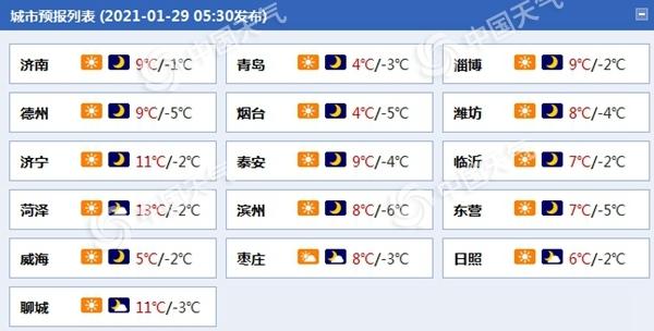 山东今天和明天主要多云 气温上升