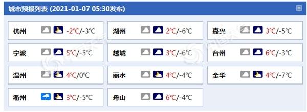 """阵风7至9级加严重冰冻!强冷空气发威 浙江将遭""""速冻"""""""