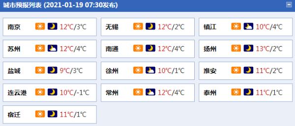 江苏气温逐渐回升 明夜起将有一次降水过程