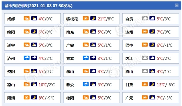 """四川宜宾雅安等6市今日仍有雨雪""""叨扰"""" 盆地最低气温在0℃左右"""