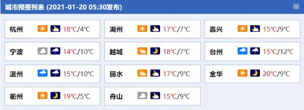 """浙江今年降水明显减少 起飞降落下雨""""解渴"""""""