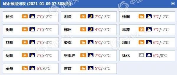 弱冷空气今夜起影响湖南 明后天怀化邵阳等地有雨雪天气