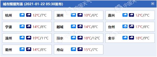迎喜雨!今明天浙江降水范围进一步扩大 利于缓解气象干旱