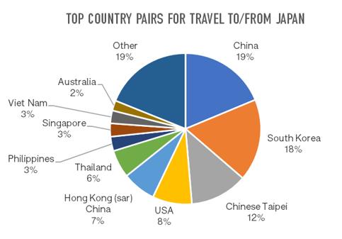 数据解读 | 从下沉与低成本齐飞的航司看2021旅游市场