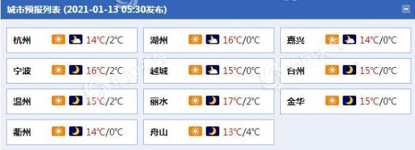 浙江今明天晴天在线 15日夜间起大风降温又上线
