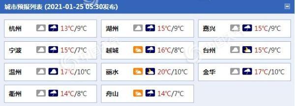 带伞!未来三天 浙江将继续降雨 浙江北部和西部将有中雨