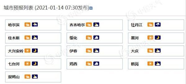 黑龙江部分地区今日有阵雪 明日牡丹江东部或有大雪侵扰