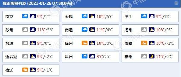 江苏今明天阴雨不断 早晚天气寒意浓-资讯-中国天气网