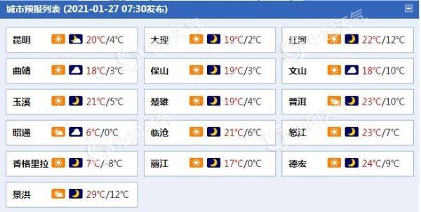 春运明日开启 云南降温降雨齐袭-资讯-中国天气网