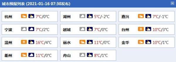 寒意又至!周末浙江降温来袭 杭州最高气温将跌破10℃