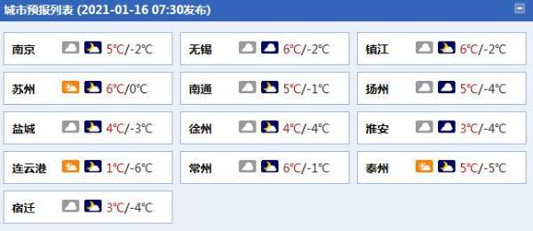 江苏周末最高气温回落到个位数 部分地区冰冻