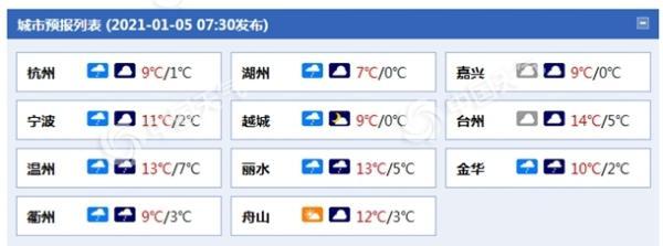 """冷!浙江大部今明天雨雪""""在线"""" 气温将再走""""下坡路"""""""
