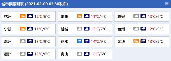 """浙江多雨""""根深蒂固""""明天南方将有大雨"""