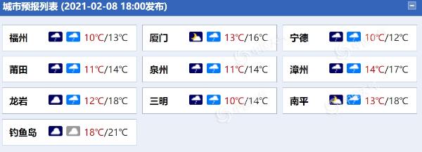 福建今明两天雨越来越大 明天福州和其他地方将有大雨