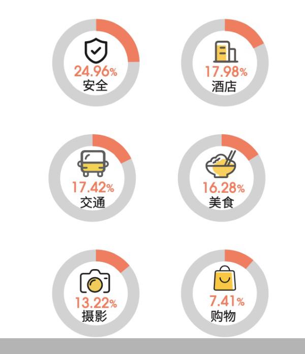 """马蜂窝发布《2020年全球自由行报告》,中国游客由衷感叹""""我的中国,就很美!"""""""