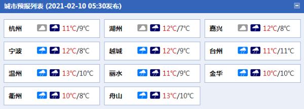 浙江今日降雨迎最强时段 明天傍晚起雨止转阴