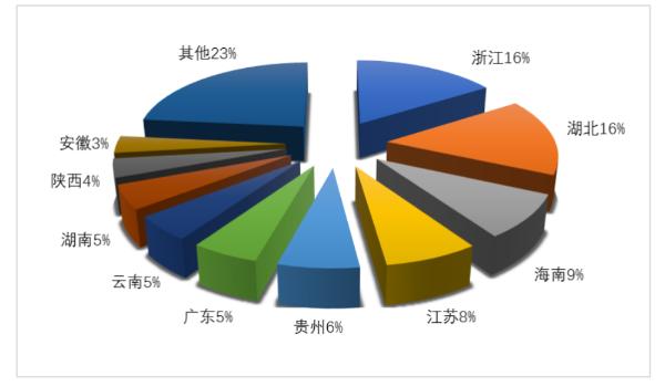 文旅部:去年Q4全国旅行社40682家,国内旅游组织人次同比减少近50%
