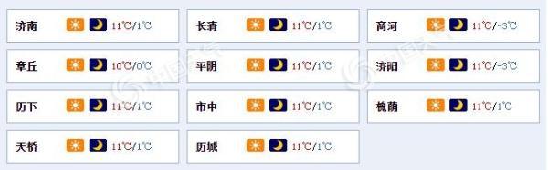 寒潮来袭!今天山东的气温明显下降了