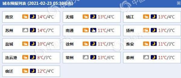冷空气来了!江苏今天大风降温齐袭