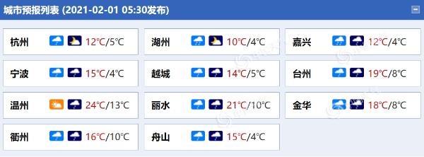 未来三天浙江将有更多小雨 今天 气温略有下降