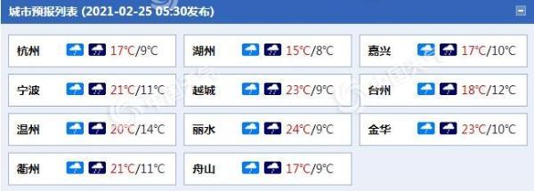 浙江春雨将铺展开 浙北浙中西部有中雨