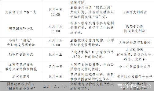 """市属公园云上闹元宵安排来啦!10余项活动正月十五齐""""上线"""""""