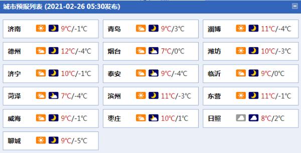 山东今天雨雪暂歇 28日雨雪再来袭