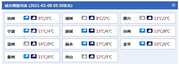 浙江今日小雨霏霏 10日起迎明显降水