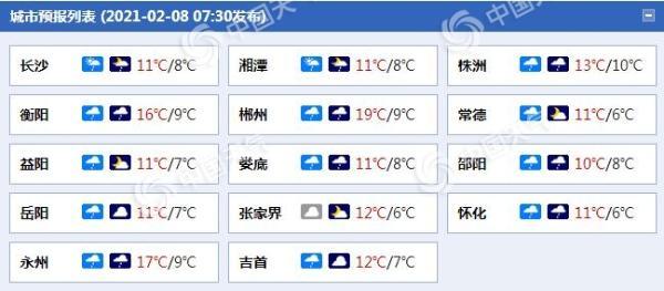 注意了!湖南降雨明天进入最强时段