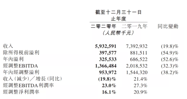 着眼下沉市场流量的增长 桐城一龙将加大对酒店和目的地的投资
