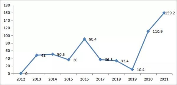 """2021无锡樱花预报出炉 """"史上最热2月""""致花期提前约10天"""