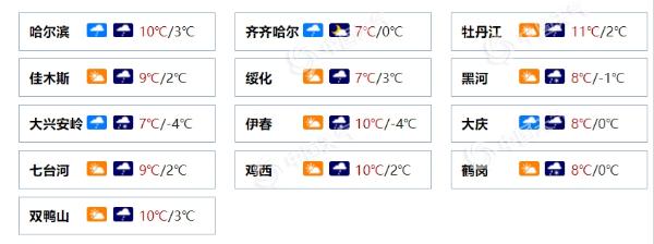 黑龙江未来三天雨雪频繁上线 28日局地或达到暴雪