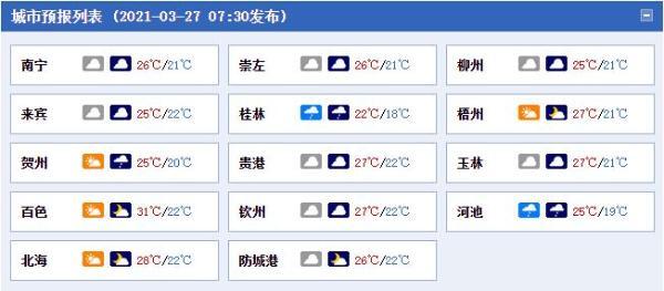 未来三天 广西桂林等地将有暴雨 南方潮湿天气明显
