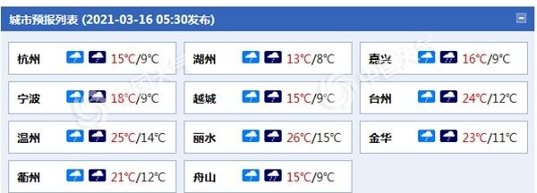 浙江未来三天阴雨连连 中北部部分地区今有中到大雨
