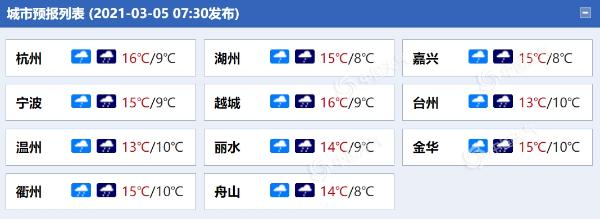 浙江的雨一天比一天大 明天该省将有中到大雨