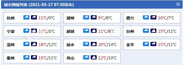 雨雨雨!浙江未来三天多阴雨 中北部部分地区有中雨