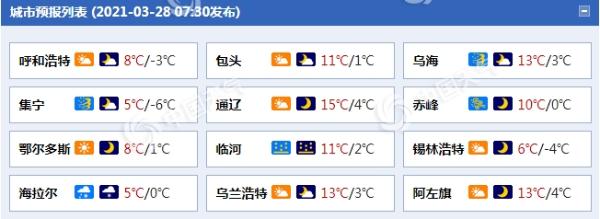 """宜宅家!今日内蒙古多地空气质量仍""""爆表"""" 雨雪降温陆续展开"""