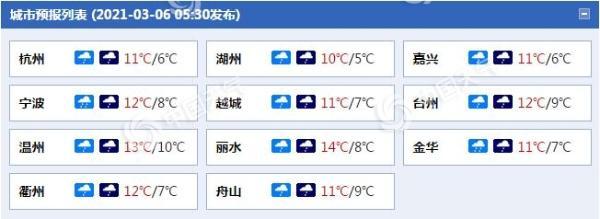 多雨多雨!浙江今明两天仍有雨