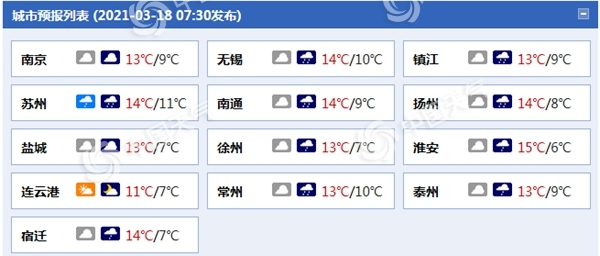 阴雨持续!江苏今明多阴雨中南部有中雨 后天雨水减少减弱