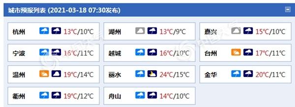 春寒袭人!浙江今明两天阴雨连绵 明日中北部部分地区有中雨-资讯-中国天气网