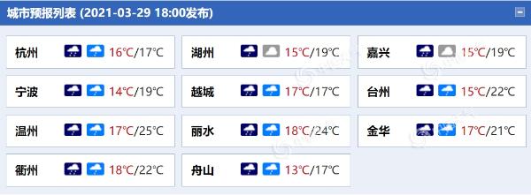 浙江今明两天雨还在线 浙江中北部等地有短期暴雨