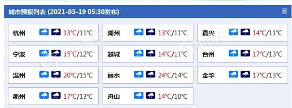浙江今明雨势增强部分地区有中到大雨 中北部湿冷持续