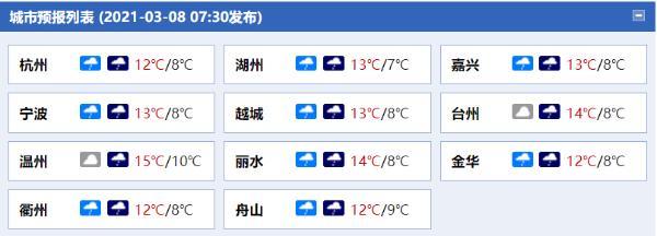 未来三天浙江阴雨缠绵 湿冷感明显
